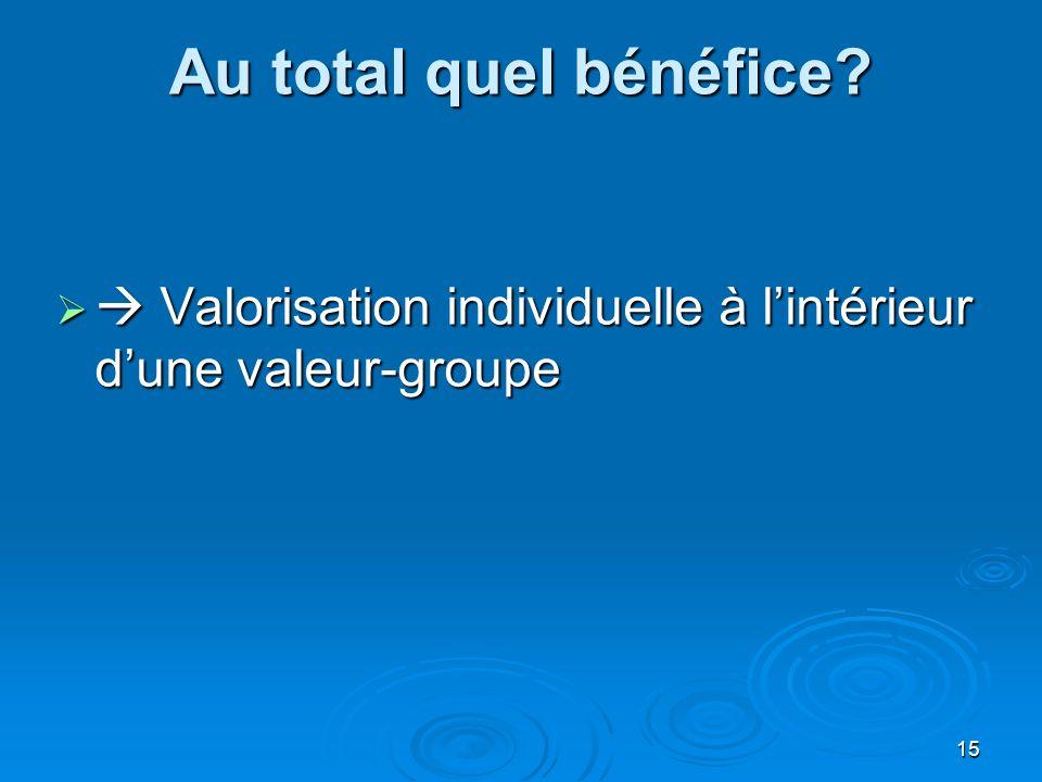 Au total quel bénéfice? Valorisation individuelle à lintérieur dune valeur-groupe Valorisation individuelle à lintérieur dune valeur-groupe 15