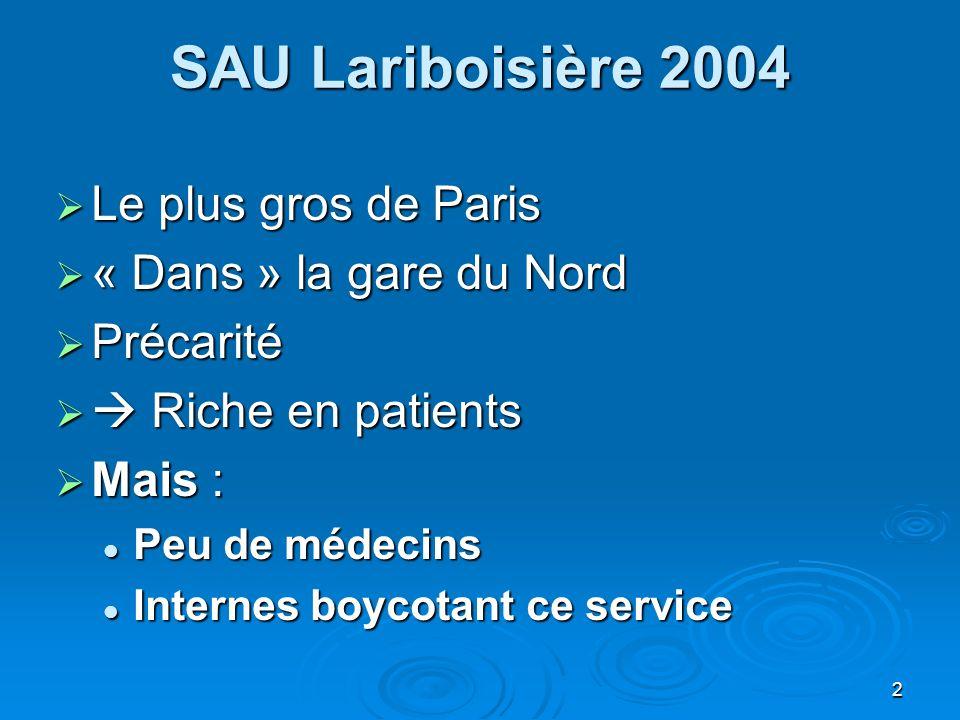 SAU Lariboisière 2004 Le plus gros de Paris Le plus gros de Paris « Dans » la gare du Nord « Dans » la gare du Nord Précarité Précarité Riche en patie