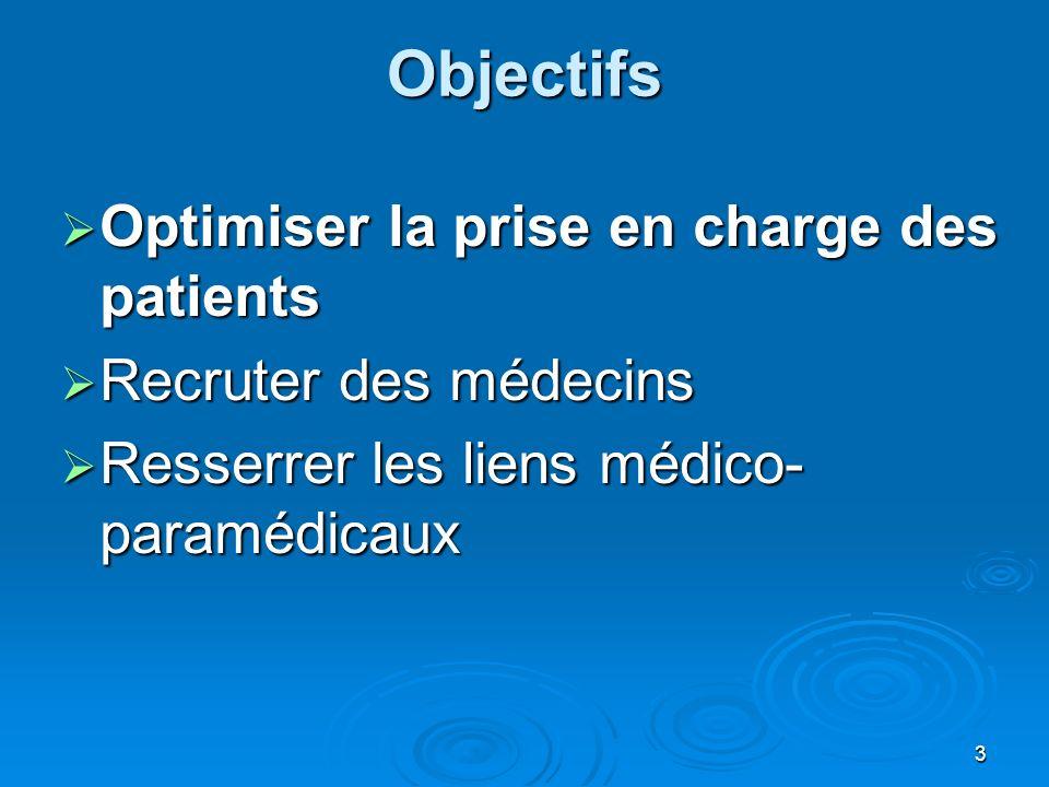Objectifs Optimiser la prise en charge des patients Optimiser la prise en charge des patients Recruter des médecins Recruter des médecins Resserrer le