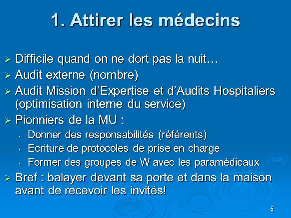 1. Attirer les médecins Difficile quand on ne dort pas la nuit… Difficile quand on ne dort pas la nuit… Audit externe (nombre) Audit externe (nombre)