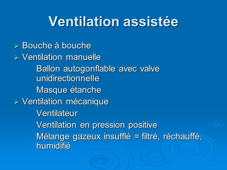 Ventilation assistée Bouche à bouche Bouche à bouche Ventilation manuelle Ventilation manuelle Ballon autogonflable avec valve unidirectionnelle Masqu