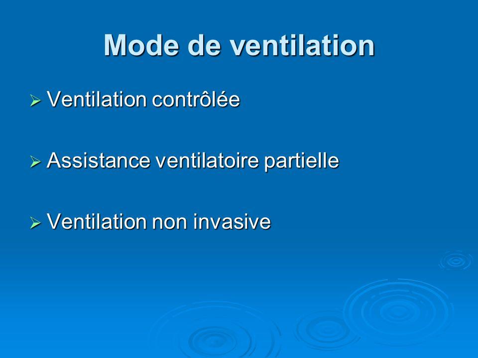 Mode de ventilation Ventilation contrôlée Ventilation contrôlée Assistance ventilatoire partielle Assistance ventilatoire partielle Ventilation non in