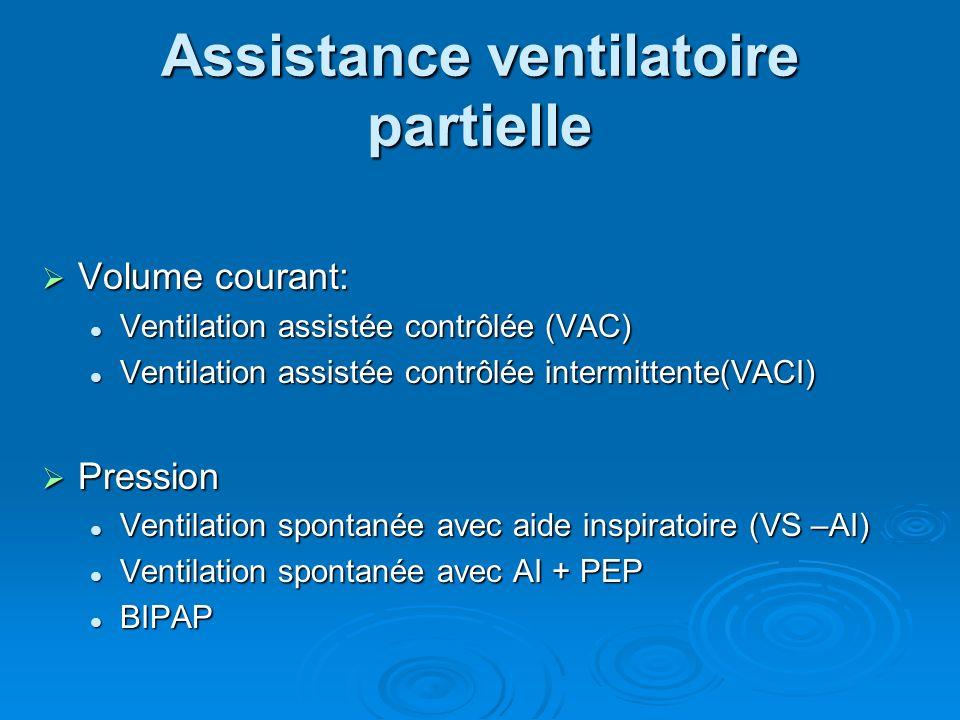 Assistance ventilatoire partielle Volume courant: Volume courant: Ventilation assistée contrôlée (VAC) Ventilation assistée contrôlée (VAC) Ventilatio