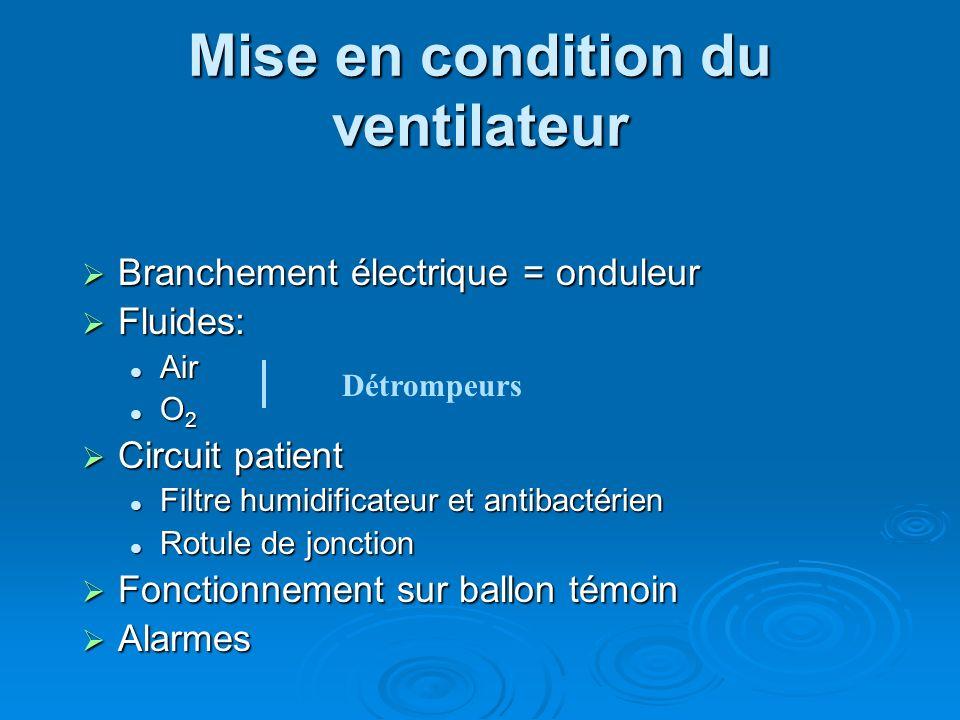 Mise en condition du ventilateur Branchement électrique = onduleur Branchement électrique = onduleur Fluides: Fluides: Air Air O 2 O 2 Circuit patient