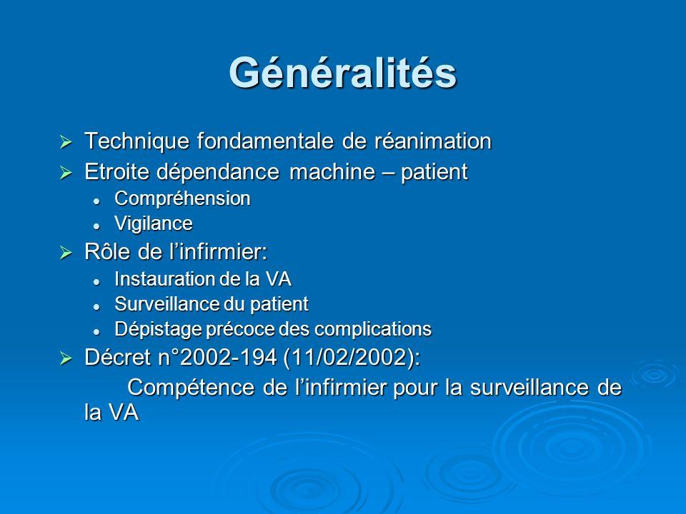 Généralités Technique fondamentale de réanimation Technique fondamentale de réanimation Etroite dépendance machine – patient Etroite dépendance machin