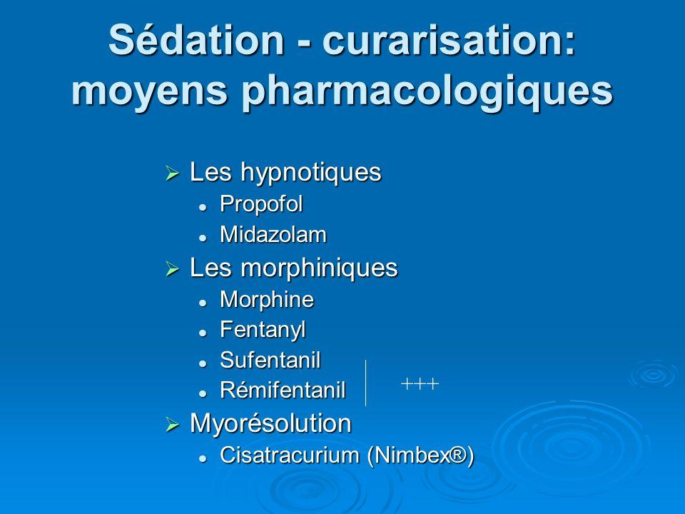 Sédation - curarisation: moyens pharmacologiques Les hypnotiques Les hypnotiques Propofol Propofol Midazolam Midazolam Les morphiniques Les morphiniqu