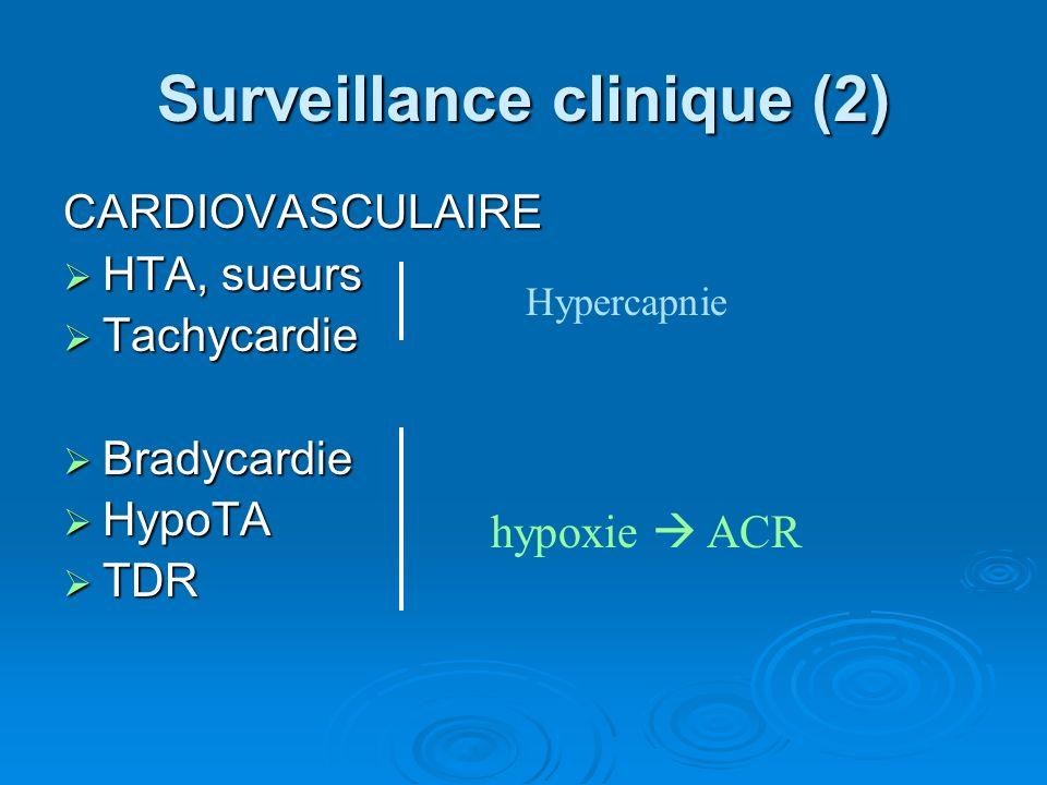 Surveillance clinique (2) CARDIOVASCULAIRE HTA, sueurs HTA, sueurs Tachycardie Tachycardie Bradycardie Bradycardie HypoTA HypoTA TDR TDR hypoxie ACR H