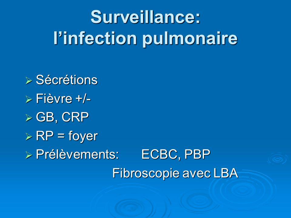 Surveillance: linfection pulmonaire Sécrétions Sécrétions Fièvre +/- Fièvre +/- GB, CRP GB, CRP RP = foyer RP = foyer Prélèvements:ECBC, PBP Prélèveme
