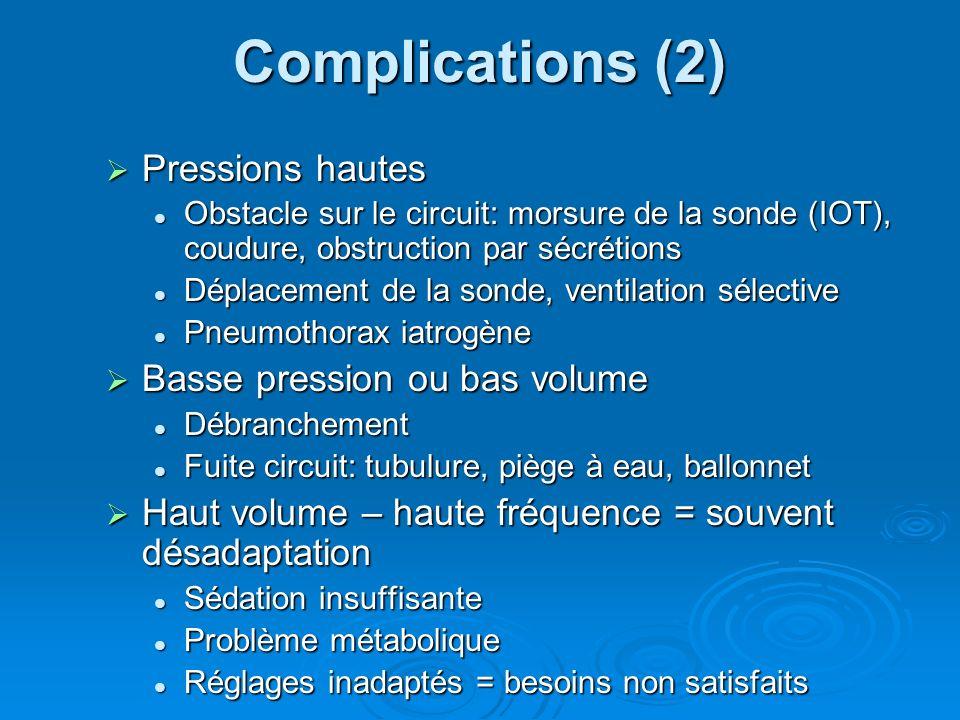 Complications (2) Pressions hautes Pressions hautes Obstacle sur le circuit: morsure de la sonde (IOT), coudure, obstruction par sécrétions Obstacle s