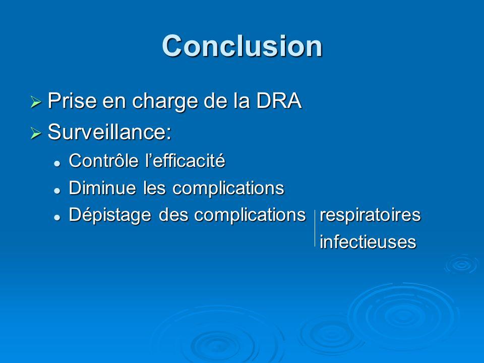 Conclusion Prise en charge de la DRA Prise en charge de la DRA Surveillance: Surveillance: Contrôle lefficacité Contrôle lefficacité Diminue les compl