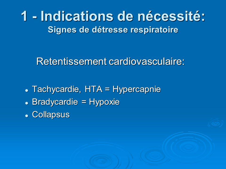 1 - Indications de nécessité: Signes de détresse respiratoire Retentissement cardiovasculaire: Tachycardie, HTA = Hypercapnie Tachycardie, HTA = Hyper