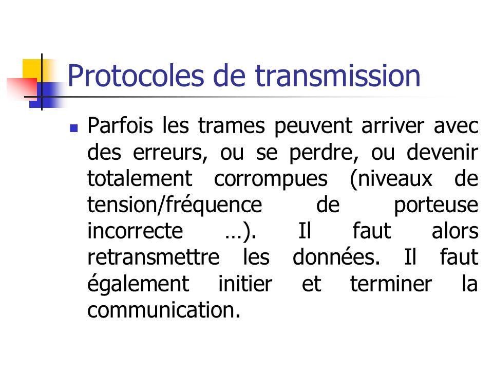 Protocoles de transmission Parfois les trames peuvent arriver avec des erreurs, ou se perdre, ou devenir totalement corrompues (niveaux de tension/fré