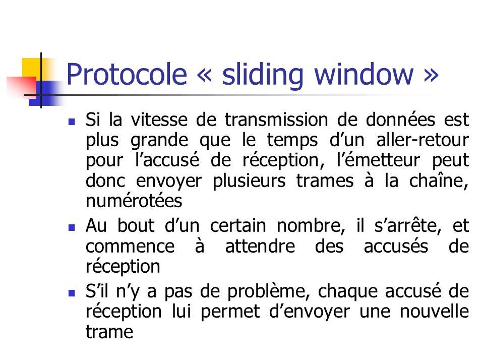 Protocole « sliding window » Si la vitesse de transmission de données est plus grande que le temps dun aller-retour pour laccusé de réception, lémette