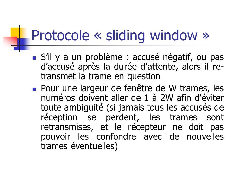 Protocole « sliding window » Sil y a un problème : accusé négatif, ou pas daccusé après la durée dattente, alors il re- transmet la trame en question