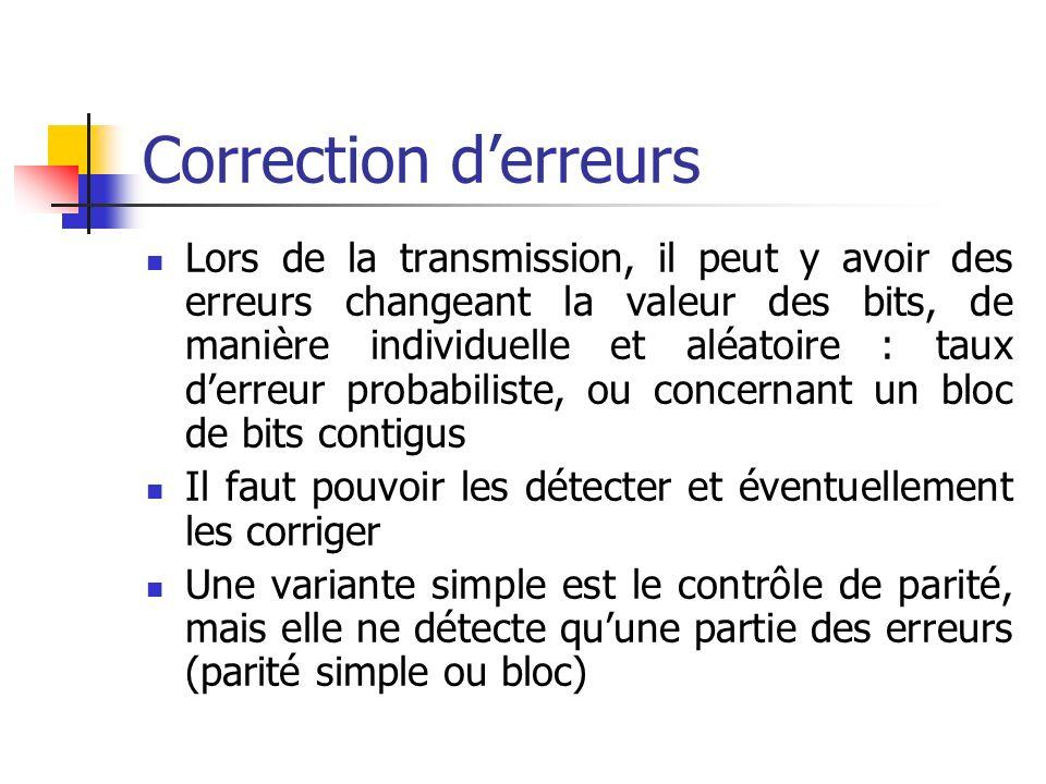 Correction derreurs Lors de la transmission, il peut y avoir des erreurs changeant la valeur des bits, de manière individuelle et aléatoire : taux der