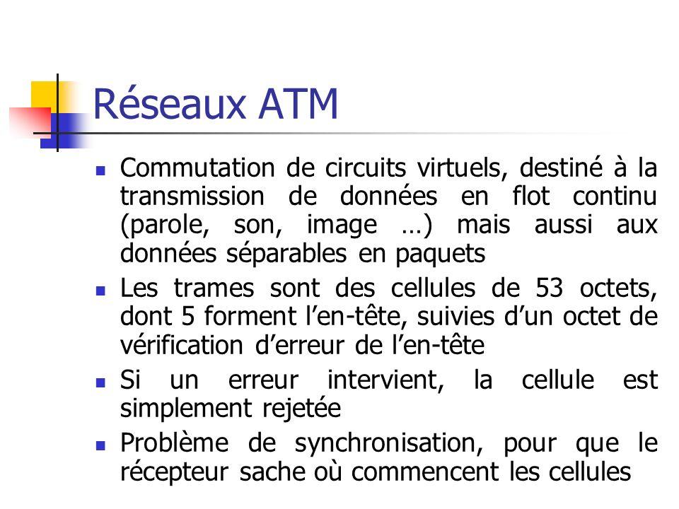 Réseaux ATM Commutation de circuits virtuels, destiné à la transmission de données en flot continu (parole, son, image …) mais aussi aux données sépar