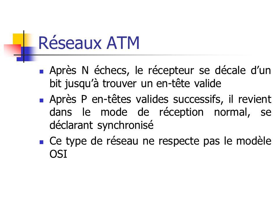 Réseaux ATM Après N échecs, le récepteur se décale dun bit jusquà trouver un en-tête valide Après P en-têtes valides successifs, il revient dans le mo