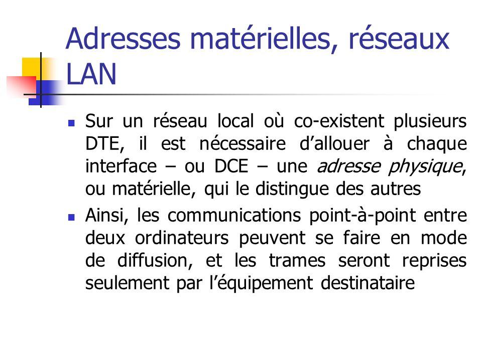 Adresses matérielles, réseaux LAN Sur un réseau local où co-existent plusieurs DTE, il est nécessaire dallouer à chaque interface – ou DCE – une adres