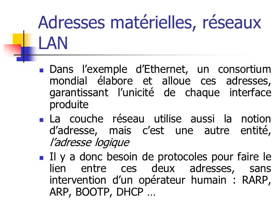 Adresses matérielles, réseaux LAN Dans lexemple dEthernet, un consortium mondial élabore et alloue ces adresses, garantissant lunicité de chaque inter