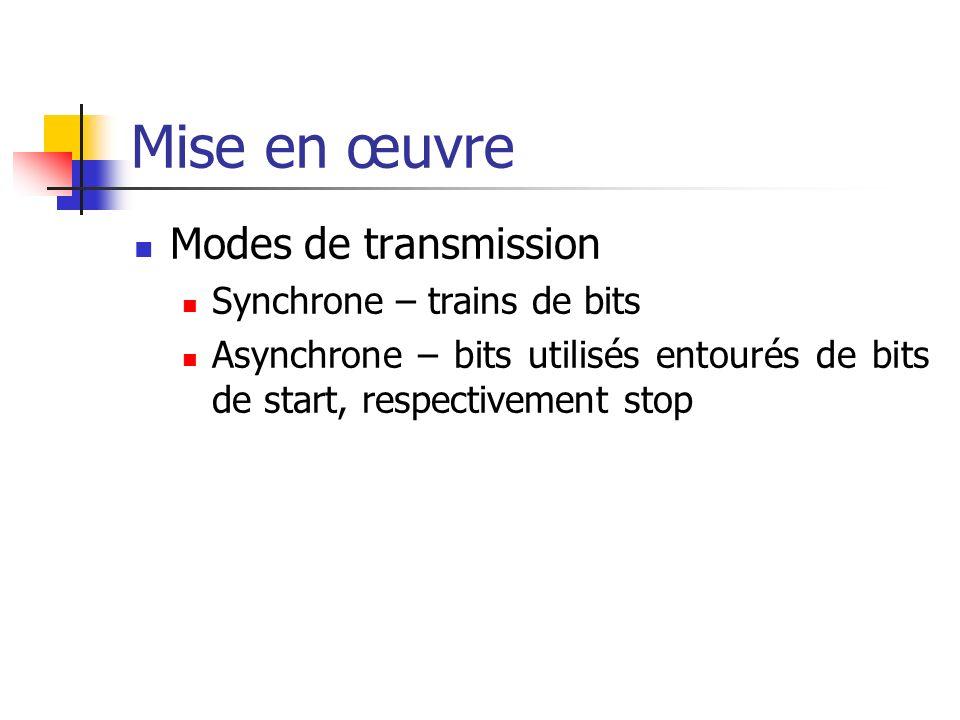 Mise en œuvre Modes de transmission Synchrone – trains de bits Asynchrone – bits utilisés entourés de bits de start, respectivement stop