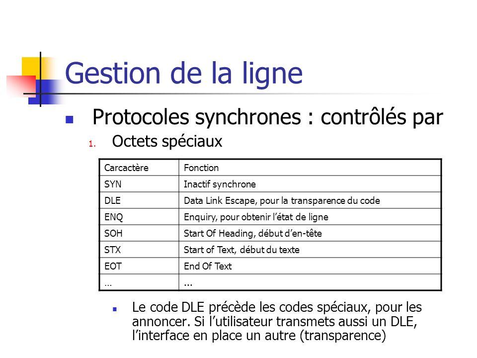 Gestion de la ligne Protocoles synchrones : contrôlés par 1. Octets spéciaux Le code DLE précède les codes spéciaux, pour les annoncer. Si lutilisateu