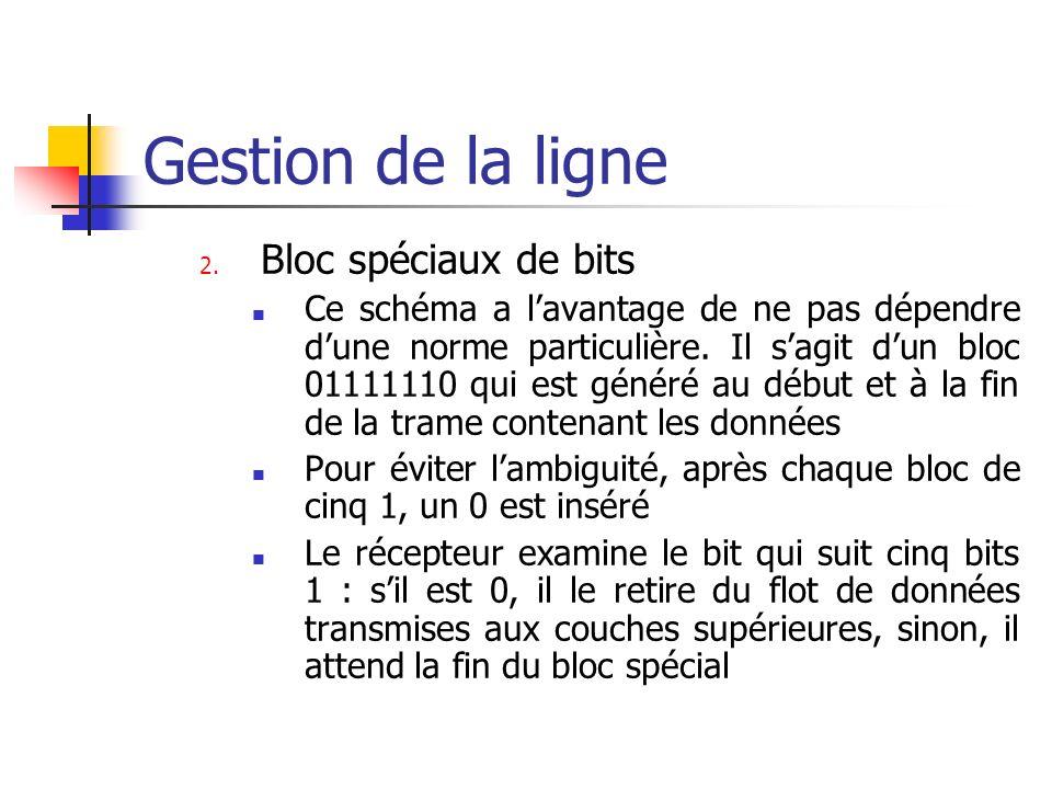 Gestion de la ligne 2. Bloc spéciaux de bits Ce schéma a lavantage de ne pas dépendre dune norme particulière. Il sagit dun bloc 01111110 qui est géné