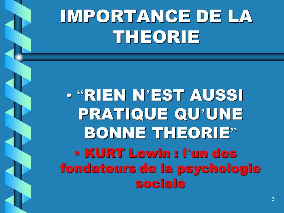 1 SOMMAIRE DE L EXPOSE SUR LA DIDACTIQUE ( Med KOCHKAR, doctorant en didactique de la biologie, 2001 ) DIAPO 2 : IMPORTANCE DE LA THEORIEDIAPO 2 : IMP