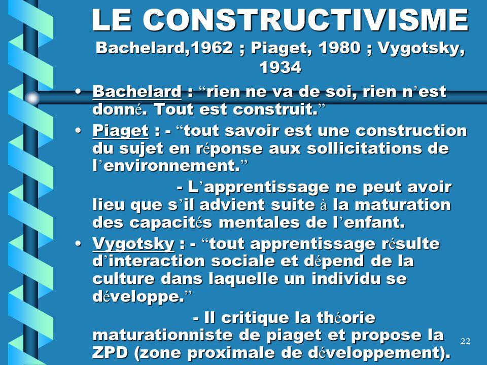 21 LE BEHAVIORISME (le comportement) Watson, 1925 ; Skinner, 1954 ; Bandura. C est une th é orie psychologique fond é e par J. B. Watson et qui ne tra
