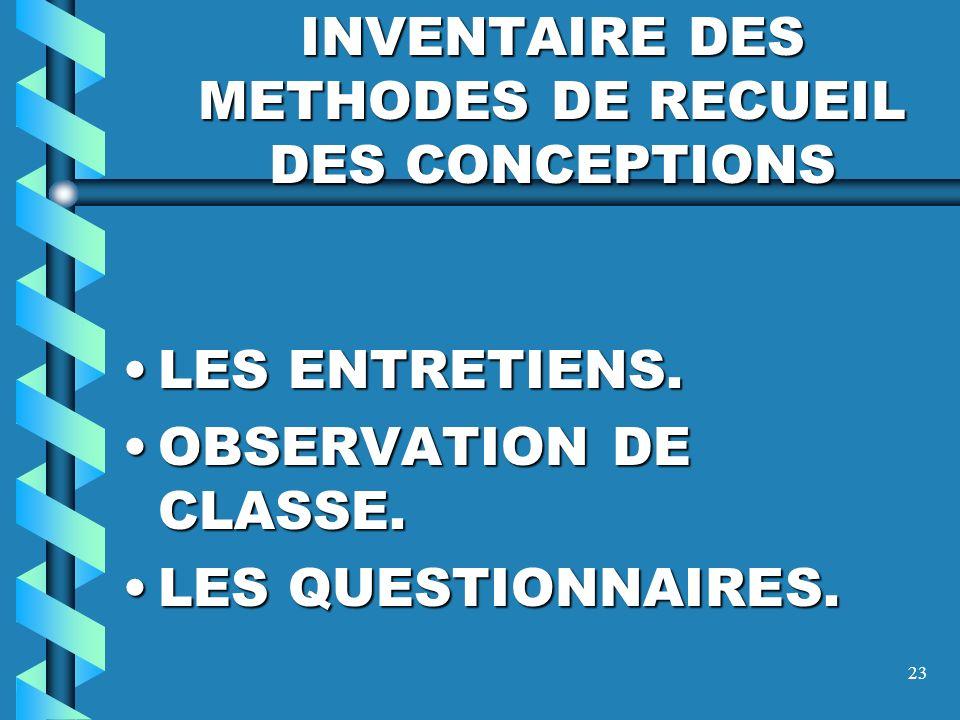 22 LE CONSTRUCTIVISME Bachelard,1962 ; Piaget, 1980 ; Vygotsky, 1934 Bachelard : rien ne va de soi, rien n est donn é. Tout est construit.Bachelard :
