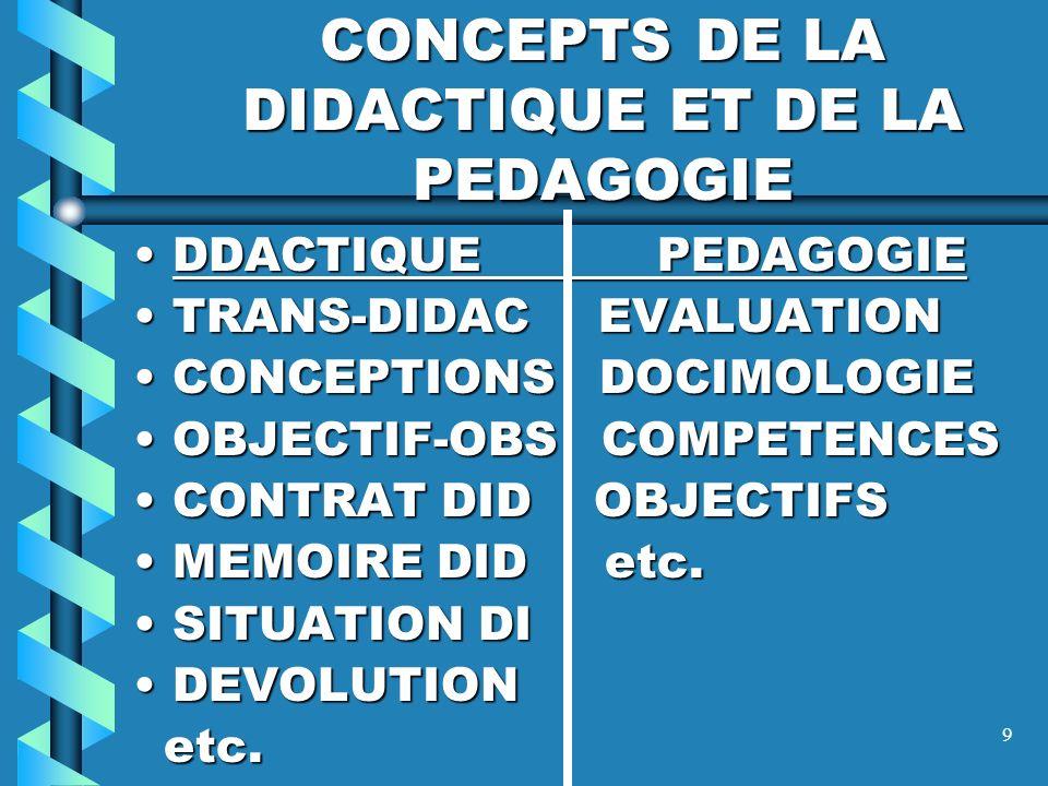 9 CONCEPTS DE LA DIDACTIQUE ET DE LA PEDAGOGIE DDACTIQUEPEDAGOGIEDDACTIQUEPEDAGOGIE TRANS-DIDAC EVALUATIONTRANS-DIDAC EVALUATION CONCEPTIONS DOCIMOLOGIECONCEPTIONS DOCIMOLOGIE OBJECTIF-OBS COMPETENCESOBJECTIF-OBS COMPETENCES CONTRAT DID OBJECTIFSCONTRAT DID OBJECTIFS MEMOIRE DID etc.MEMOIRE DID etc.