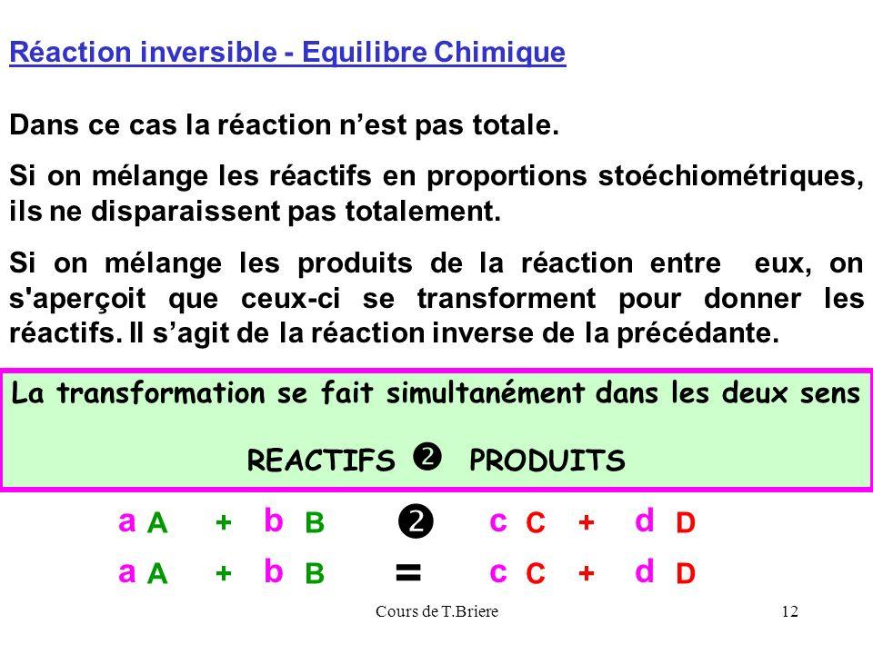 Cours de T.Briere12 Réaction inversible - Equilibre Chimique Dans ce cas la réaction nest pas totale.