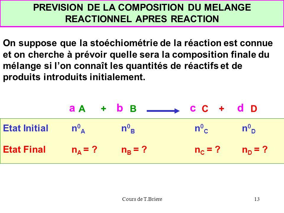 Cours de T.Briere13 PREVISION DE LA COMPOSITION DU MELANGE REACTIONNEL APRES REACTION On suppose que la stoéchiométrie de la réaction est connue et on cherche à prévoir quelle sera la composition finale du mélange si lon connaît les quantités de réactifs et de produits introduits initialement.