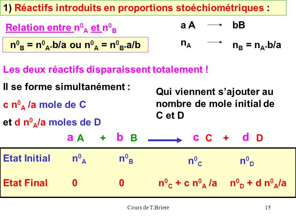 Cours de T.Briere15 1) Réactifs introduits en proportions stoéchiométriques : A + BC + D abcd Etat Initialn0An0A n0Bn0B n0Cn0C n0Dn0D Etat Final00n 0 C + c n 0 A /an 0 D + d n 0 A /a Relation entre n 0 A et n 0 B a AbB nAnA n B = n A* b/a n 0 B = n 0 A* b/a ou n 0 A = n 0 B* a/b Les deux réactifs disparaissent totalement .