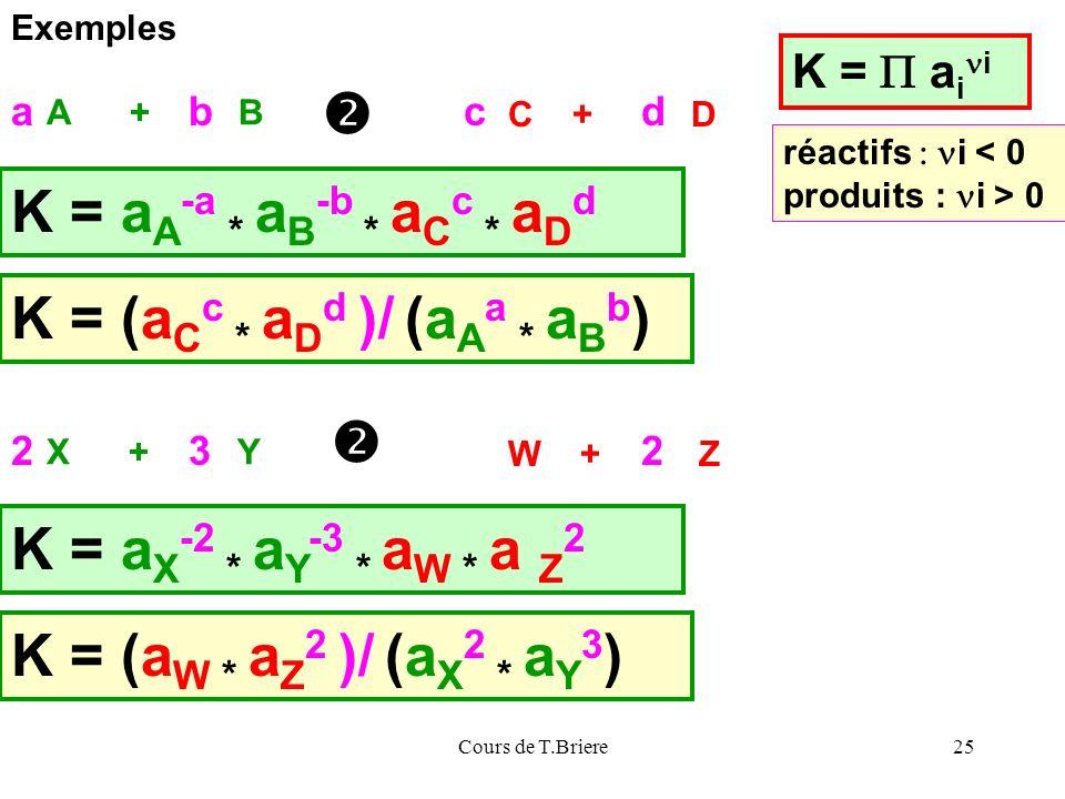 Cours de T.Briere25 A + B C + D abcd K = a A -a * a B -b * a C c * a D d K = (a C c * a D d )/ (a A a * a B b ) Exemples X + Y W + Z 232 K = a X -2 * a Y -3 * a W * a Z 2 K = (a W * a Z 2 )/ (a X 2 * a Y 3 ) K = a i i réactifs i 0
