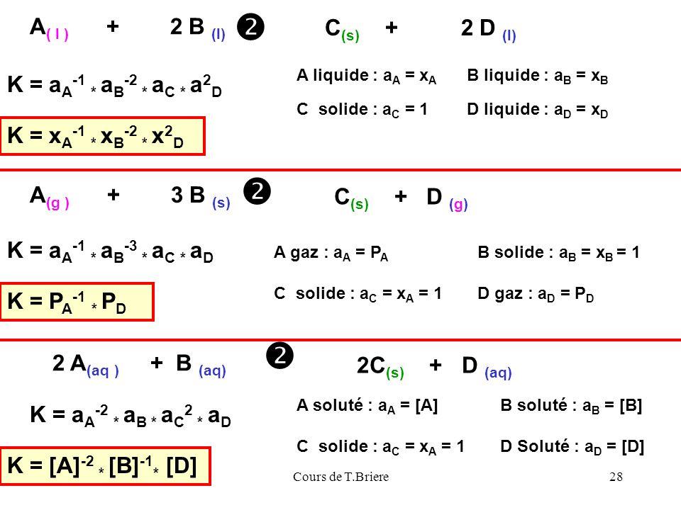 Cours de T.Briere28 A ( l ) + 2 B (l) C (s) + 2 D (l) K = a A -1 * a B -2 * a C * a 2 D A liquide : a A = x A B liquide : a B = x B C solide : a C = 1D liquide : a D = x D K = x A -1 * x B -2 * x 2 D A (g ) + 3 B (s) C (s) + D (g) K = a A -1 * a B -3 * a C * a D A gaz : a A = P A B solide : a B = x B = 1 C solide : a C = x A = 1D gaz : a D = P D K = P A -1 * P D 2 A (aq ) + B (aq) 2C (s) + D (aq) K = a A -2 * a B * a C 2 * a D A soluté : a A = [A]B soluté : a B = [B] C solide : a C = x A = 1D Soluté : a D = [D] K = [A] -2 * [B] -1 * [D]