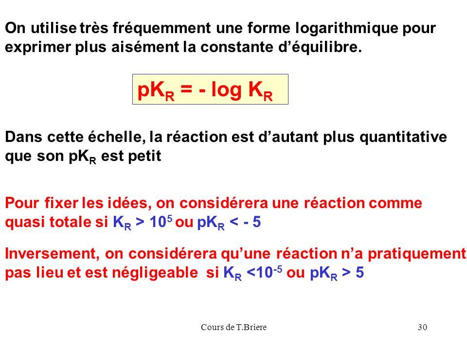 Cours de T.Briere30 On utilise très fréquemment une forme logarithmique pour exprimer plus aisément la constante déquilibre.