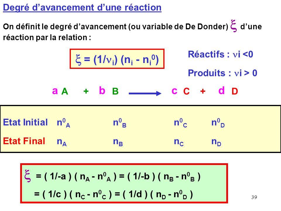 Cours de T.Briere39 Degré davancement dune réaction On définit le degré davancement (ou variable de De Donder) dune réaction par la relation : A + BC + D abcd = (1/ i ) (n i - n i 0 ) Etat Initialn0An0A n0Bn0B Etat Final n0Cn0C n0Dn0D nAnA nBnB nCnC nDnD = ( 1/-a ) ( n A - n 0 A ) = ( 1/-b ) ( n B - n 0 B ) = ( 1/c ) ( n C - n 0 C ) = ( 1/d ) ( n D - n 0 D ) Réactifs : i <0 Produits : i > 0