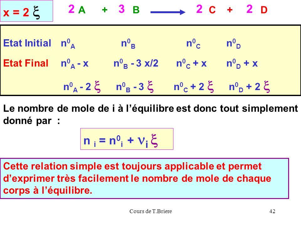 Cours de T.Briere42 A + BC + D 2322 Etat Initialn0An0A n0Bn0B Etat Final n0Cn0C n0Dn0D n 0 A - xn 0 B - 3 x/2n 0 C + xn 0 D + x x = 2 n 0 A - 2 n 0 B - 3 n 0 C + 2 n 0 D + 2 Le nombre de mole de i à léquilibre est donc tout simplement donné par : n i = n 0 i + i Cette relation simple est toujours applicable et permet dexprimer très facilement le nombre de mole de chaque corps à léquilibre.