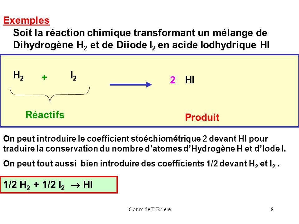 Cours de T.Briere8 Exemples Soit la réaction chimique transformant un mélange de Dihydrogène H 2 et de Diiode I 2 en acide Iodhydrique HI A + B Réactifs Produit C H2H2 I2I2 2HI On peut introduire le coefficient stoéchiométrique 2 devant HI pour traduire la conservation du nombre datomes dHydrogène H et dIode I.
