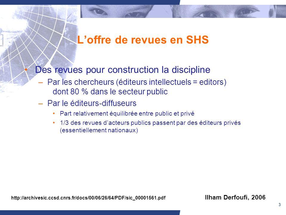3 Loffre de revues en SHS Des revues pour construction la discipline –Par les chercheurs (éditeurs intellectuels = editors) dont 80 % dans le secteur