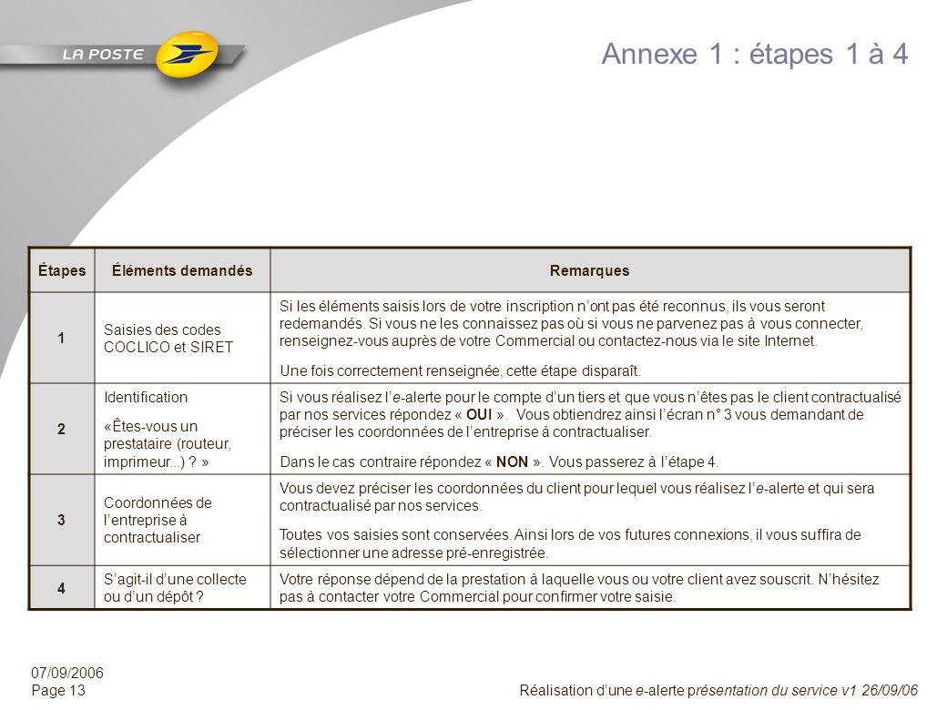 07/09/2006 Page 12 Réalisation dune e-alerte présentation du service v1 26/09/06 Accéder aux détails dune e-alerte 1 A partir du tableau de synthèse,