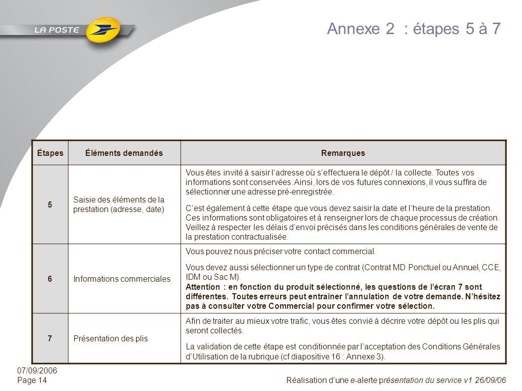 07/09/2006 Page 13 Réalisation dune e-alerte présentation du service v1 26/09/06 Annexe 1 : étapes 1 à 4 ÉtapesÉléments demandésRemarques 1 Saisies de