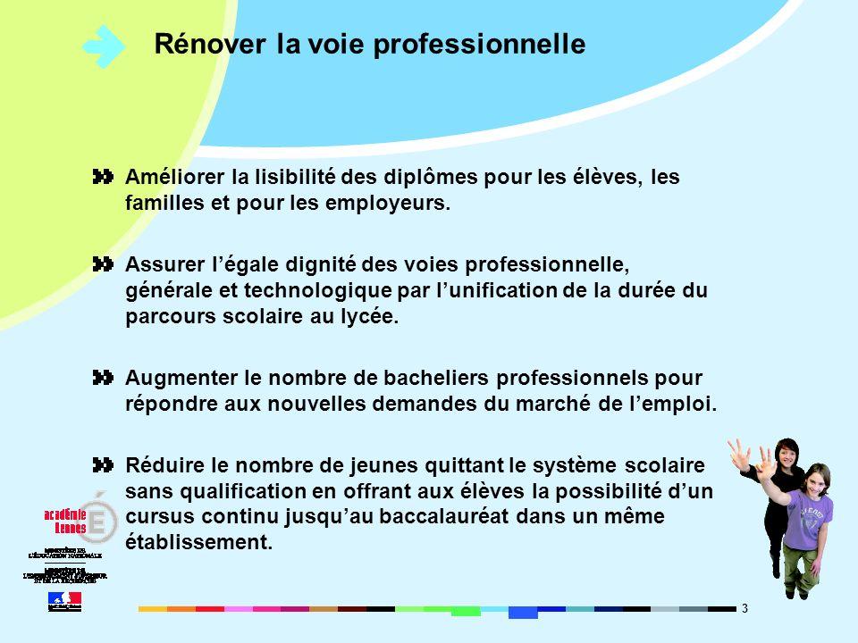 3 Rénover la voie professionnelle Améliorer la lisibilité des diplômes pour les élèves, les familles et pour les employeurs. Assurer légale dignité de