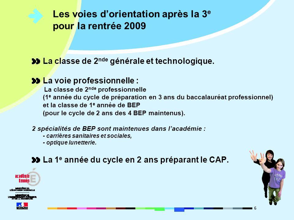 6 Les voies dorientation après la 3 e pour la rentrée 2009 La classe de 2 nde générale et technologique. La voie professionnelle : La classe de 2 nde