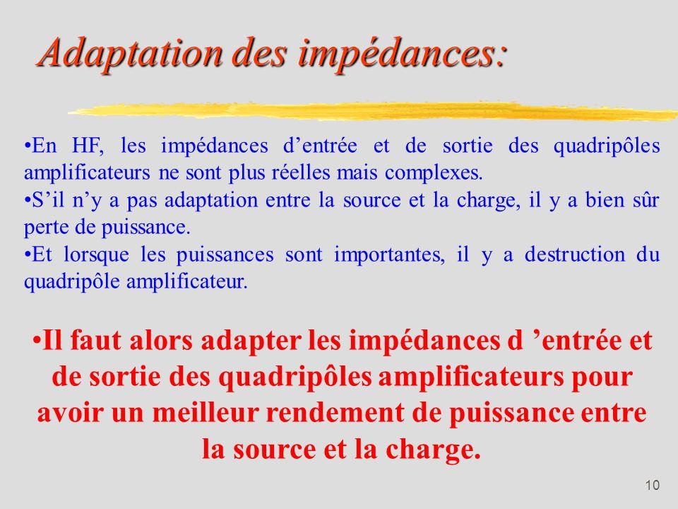 9 2. Adaptation des impédances: IUT de Colmar - Département R&T - 2ième année.