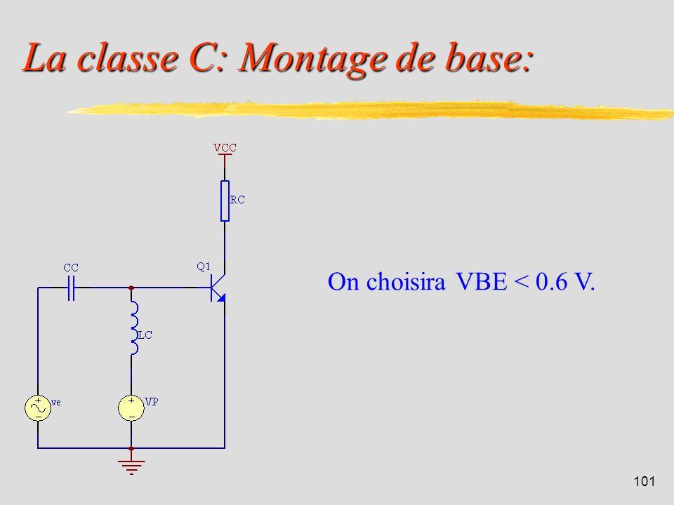 100 Amplificateurs HF de puissance (3): Mais au fait, quest-ce que la classe C ? Cest une classe de fonctionnement du transistor qui permet un meilleu