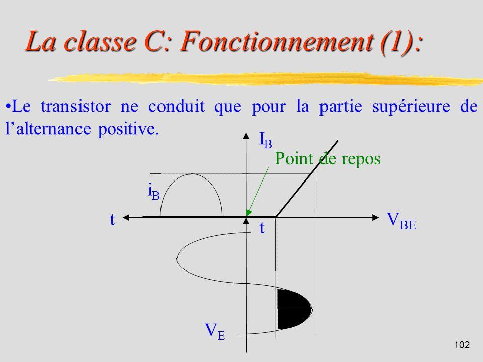 101 La classe C: Montage de base: On choisira VBE < 0.6 V.