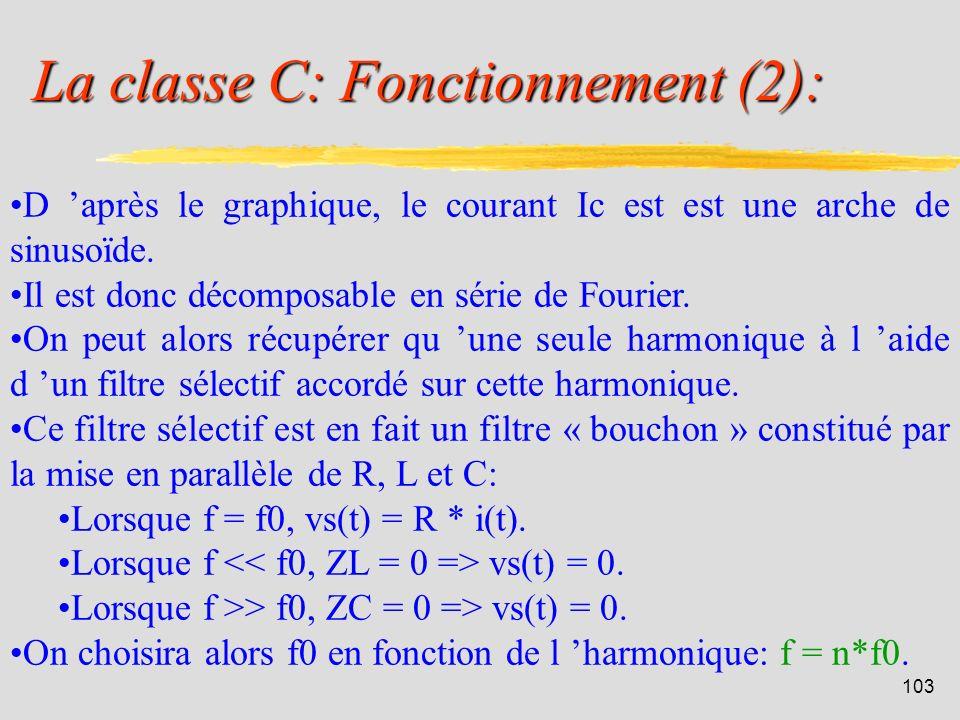 102 La classe C: Fonctionnement (1): Le transistor ne conduit que pour la partie supérieure de lalternance positive. VEVE V BE IBIB t t iBiB Point de