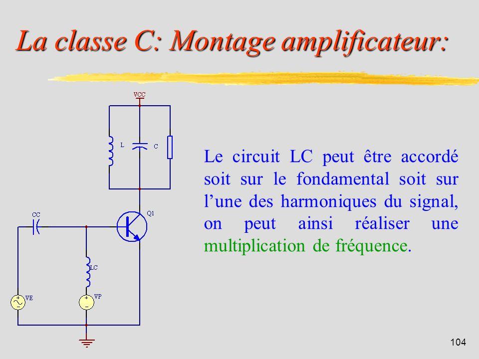 103 La classe C: Fonctionnement (2): D après le graphique, le courant Ic est est une arche de sinusoïde. Il est donc décomposable en série de Fourier.