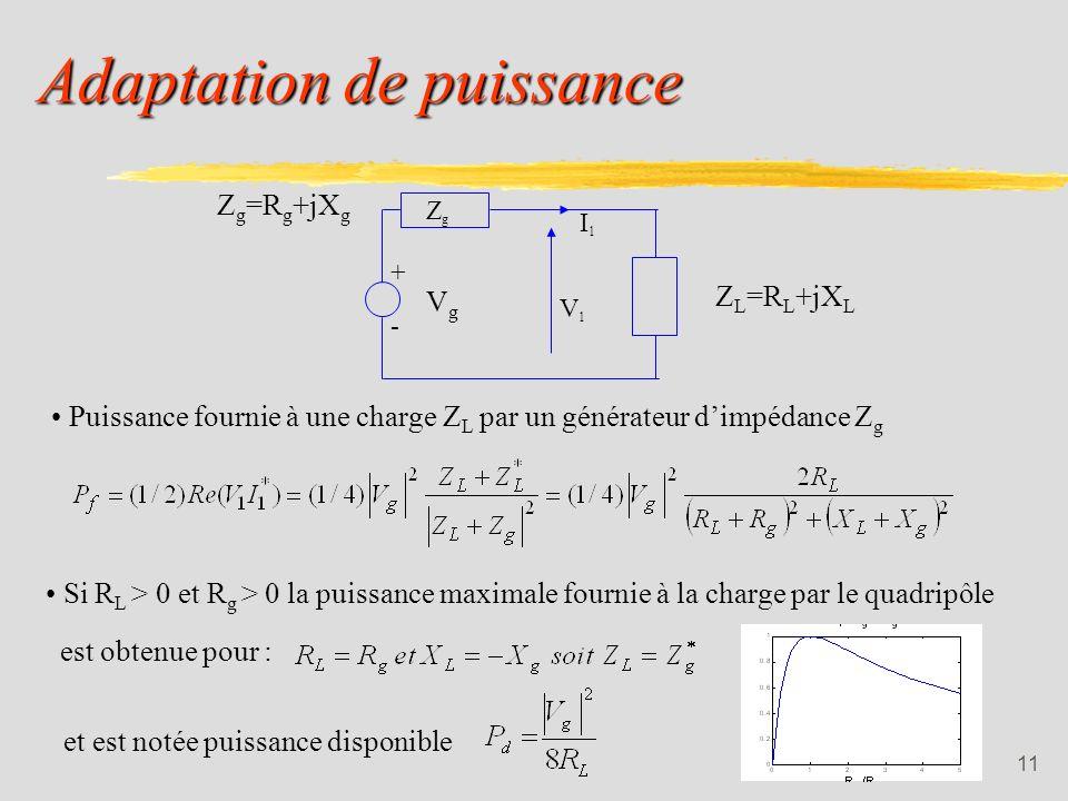 10 Adaptation des impédances: En HF, les impédances dentrée et de sortie des quadripôles amplificateurs ne sont plus réelles mais complexes. Sil ny a